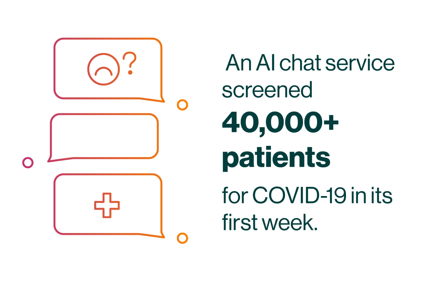 An AI chat service screened 40,000+ patients for COVID-19 in its first week