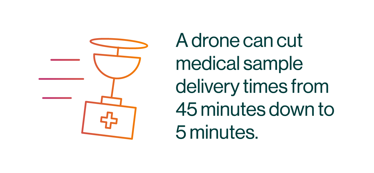 A drone can cut medical sample delivery times from 45 minutes down to 5 minutes.