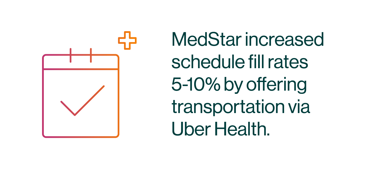 MedStar increased schedule fill rates 5-10% by offering transportation via Uber Health.